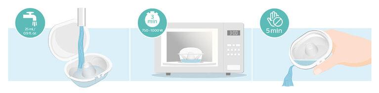 Protège-mamelons Philips Avent avec étui de rangement, emballage de 2, taille moyenne