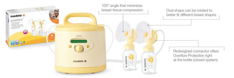 Symphony Rental Kit with PersonalFit PLUS Breast Shields