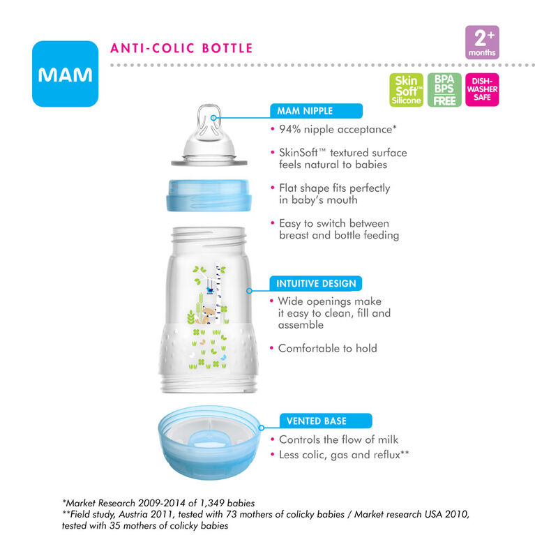 Mam Anti Colic Bottle 2 Pack 9oz - Cream White