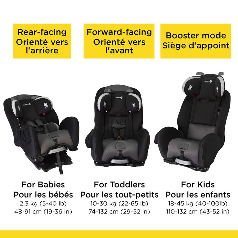 Safety 1st Alpha Next Gen All-in-1 Car Seat