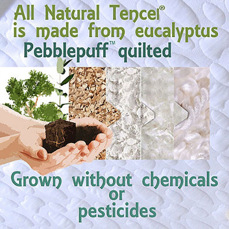 Forty Winks - Protège-matelas en Tencel naturel (eucalyptus) waterproof & respirant (berceau/parc)