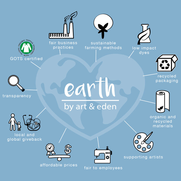 Earth by Art & Eden - Combinaison Imprimée à fermeture éclair Cole - Blanc, 3 mois